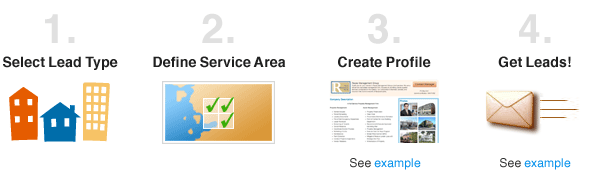 Select your property management lead types, choose your service area, create your profile, and get leads!